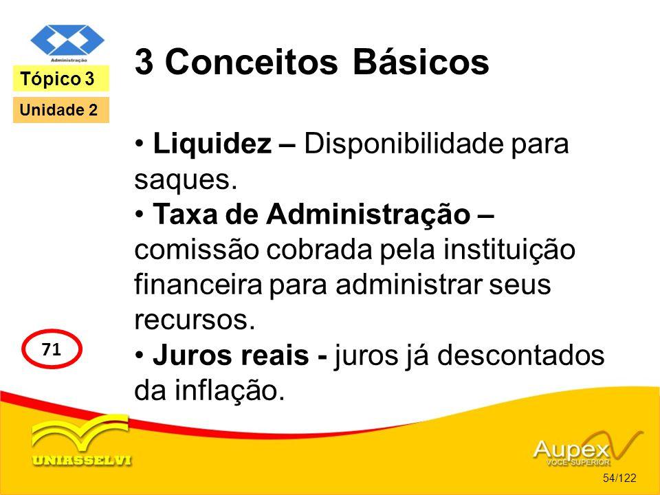 3 Conceitos Básicos Liquidez – Disponibilidade para saques. Taxa de Administração – comissão cobrada pela instituição financeira para administrar seus