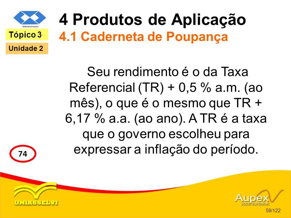 4 Produtos de Aplicação 4.1 Caderneta de Poupança Seu rendimento é o da Taxa Referencial (TR) + 0,5 % a.m. (ao mês), o que é o mesmo que TR + 6,17 % a