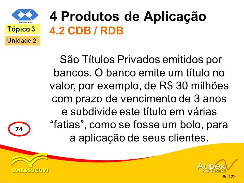 4 Produtos de Aplicação 4.2 CDB / RDB São Títulos Privados emitidos por bancos. O banco emite um título no valor, por exemplo, de R$ 30 milhões com pr