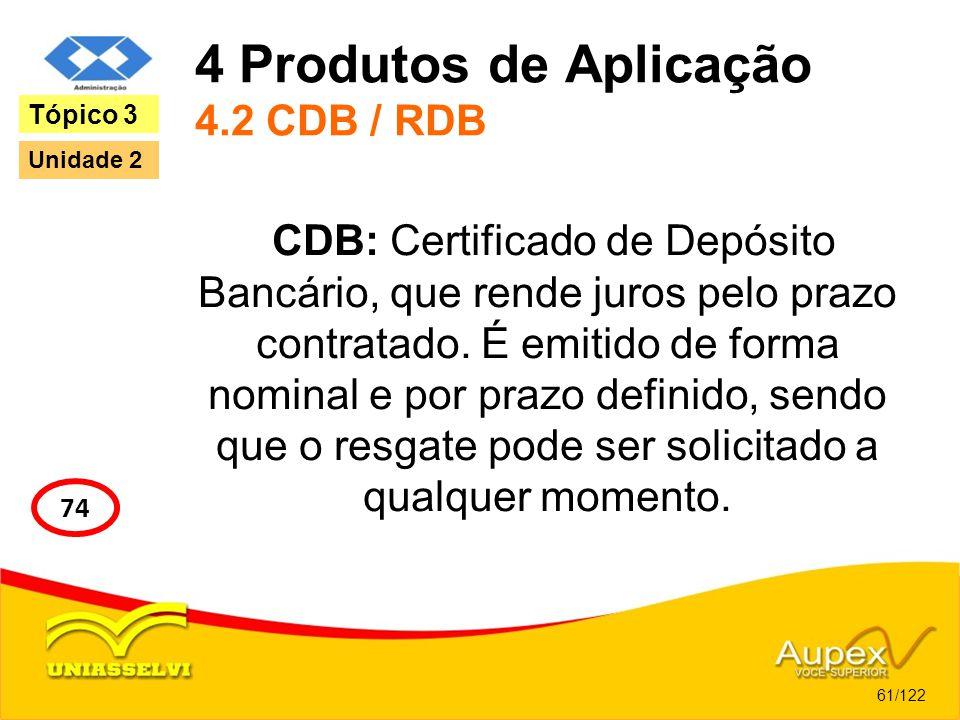 4 Produtos de Aplicação 4.2 CDB / RDB CDB: Certificado de Depósito Bancário, que rende juros pelo prazo contratado. É emitido de forma nominal e por p