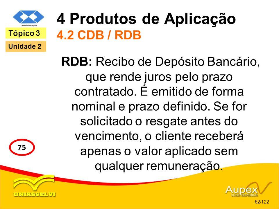 4 Produtos de Aplicação 4.2 CDB / RDB RDB: Recibo de Depósito Bancário, que rende juros pelo prazo contratado. É emitido de forma nominal e prazo defi