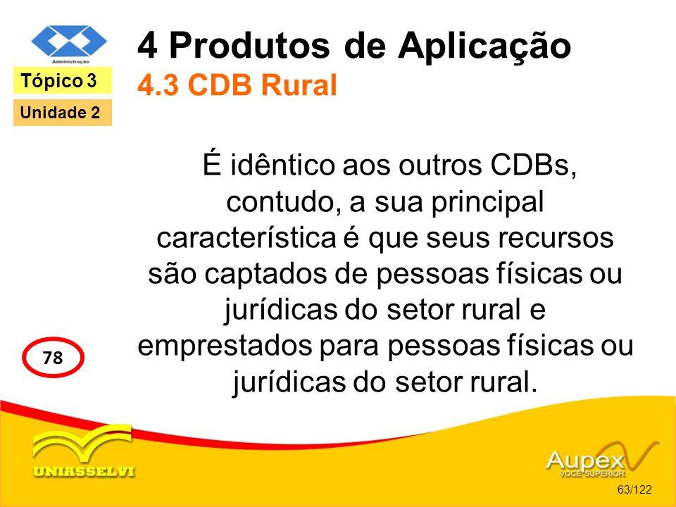 4 Produtos de Aplicação 4.3 CDB Rural É idêntico aos outros CDBs, contudo, a sua principal característica é que seus recursos são captados de pessoas