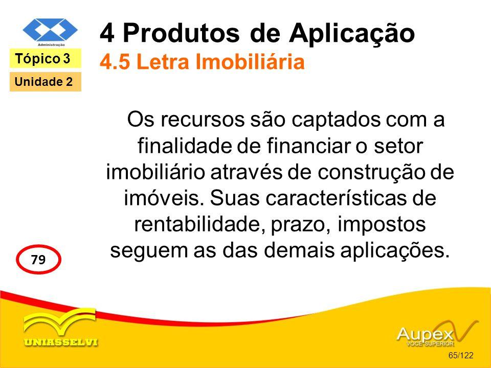 4 Produtos de Aplicação 4.5 Letra Imobiliária Os recursos são captados com a finalidade de financiar o setor imobiliário através de construção de imóv