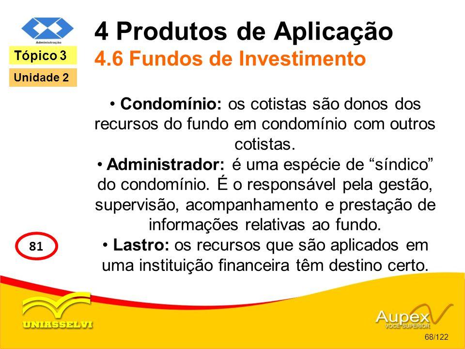 4 Produtos de Aplicação 4.6 Fundos de Investimento Condomínio: os cotistas são donos dos recursos do fundo em condomínio com outros cotistas. Administ