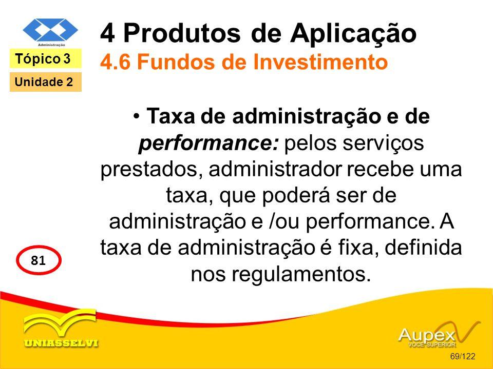 4 Produtos de Aplicação 4.6 Fundos de Investimento Taxa de administração e de performance: pelos serviços prestados, administrador recebe uma taxa, qu