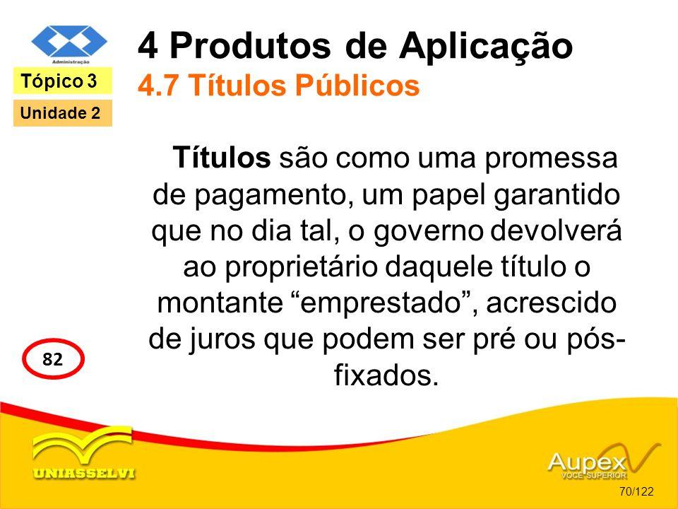 4 Produtos de Aplicação 4.7 Títulos Públicos Títulos são como uma promessa de pagamento, um papel garantido que no dia tal, o governo devolverá ao pro