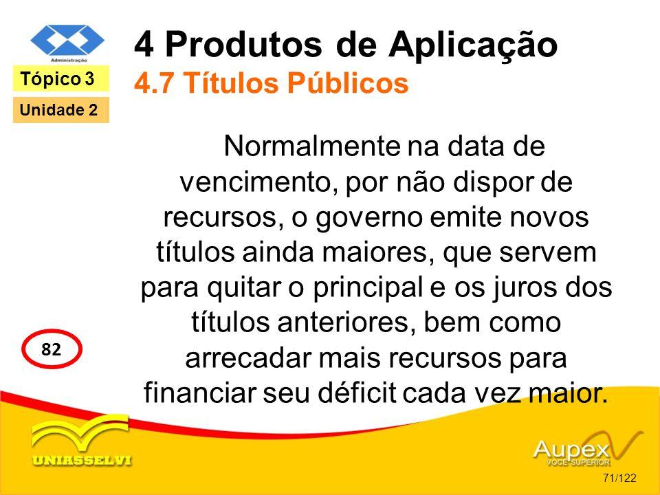 4 Produtos de Aplicação 4.7 Títulos Públicos Normalmente na data de vencimento, por não dispor de recursos, o governo emite novos títulos ainda maiore