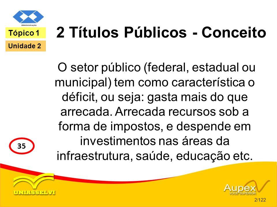 2 Títulos Públicos - Conceito O setor público (federal, estadual ou municipal) tem como característica o déficit, ou seja: gasta mais do que arrecada.