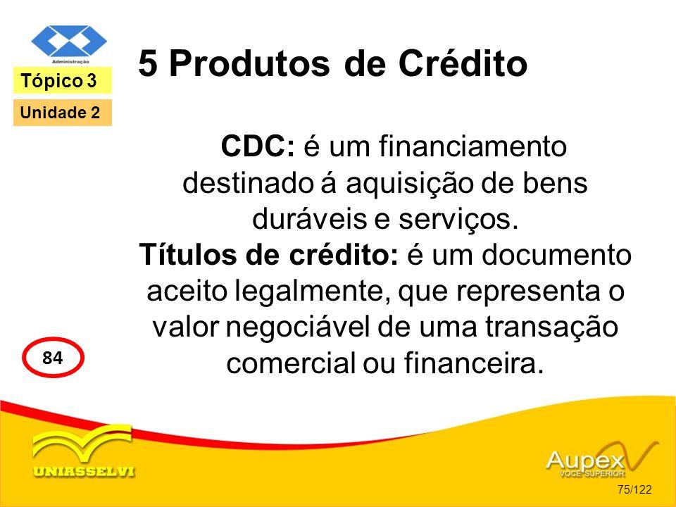 5 Produtos de Crédito CDC: é um financiamento destinado á aquisição de bens duráveis e serviços. Títulos de crédito: é um documento aceito legalmente,
