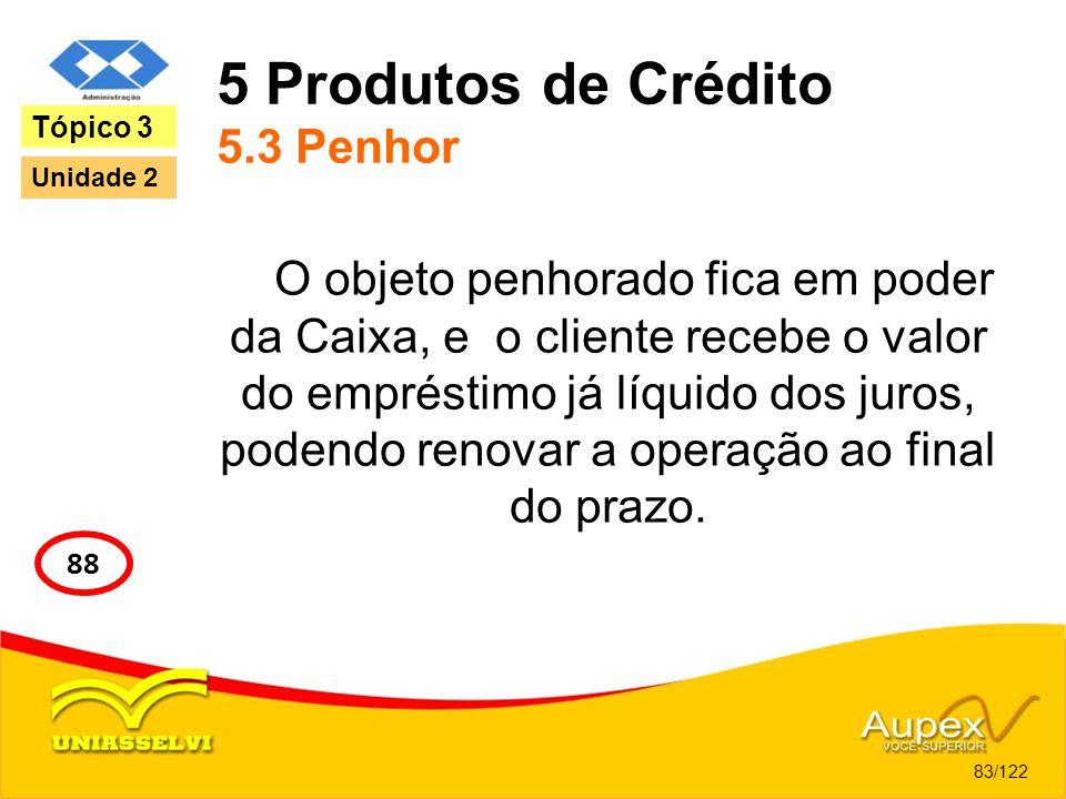 5 Produtos de Crédito 5.3 Penhor O objeto penhorado fica em poder da Caixa, e o cliente recebe o valor do empréstimo já líquido dos juros, podendo ren