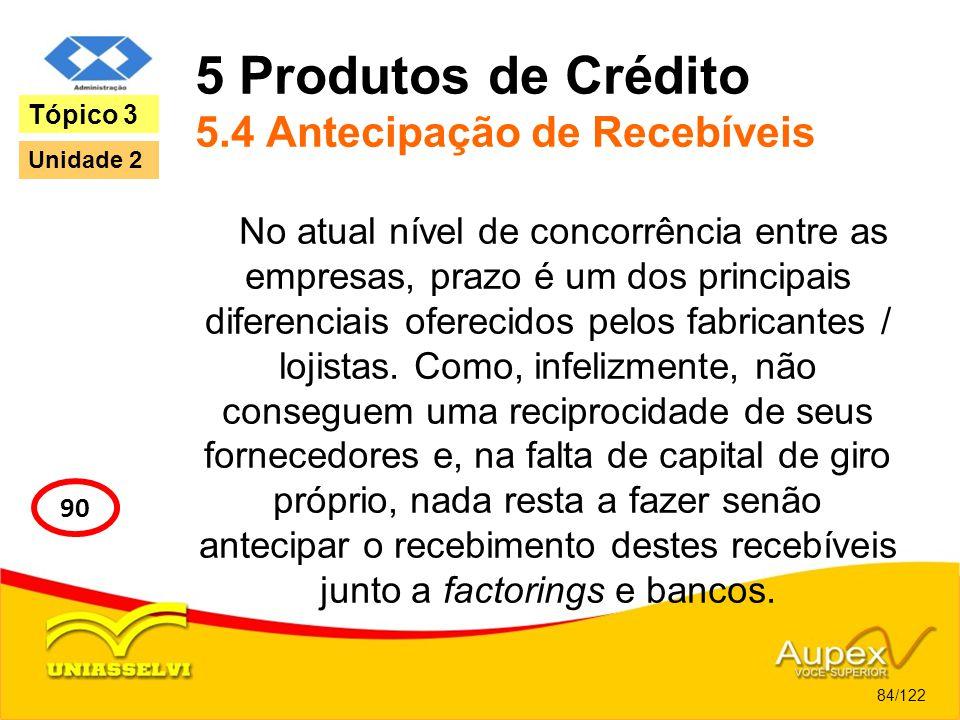 5 Produtos de Crédito 5.4 Antecipação de Recebíveis No atual nível de concorrência entre as empresas, prazo é um dos principais diferenciais oferecido