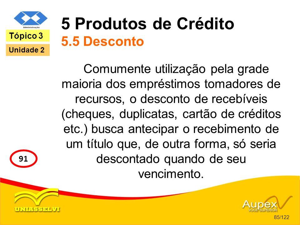 5 Produtos de Crédito 5.5 Desconto Comumente utilização pela grade maioria dos empréstimos tomadores de recursos, o desconto de recebíveis (cheques, d