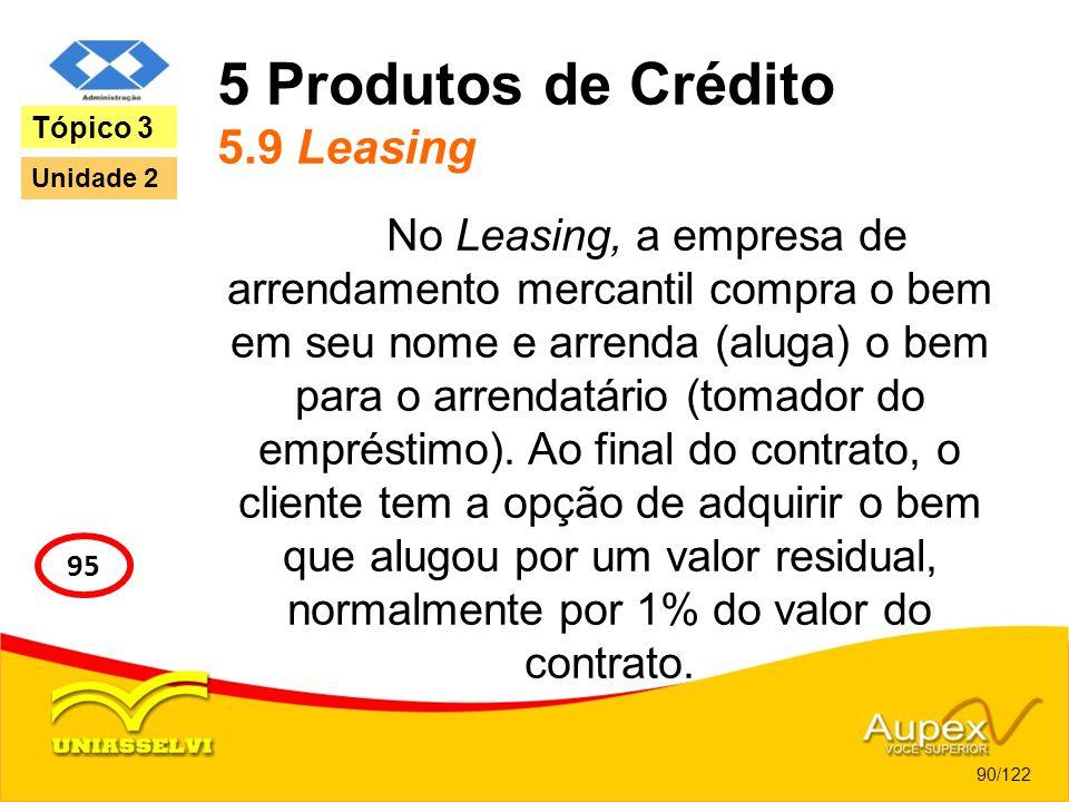 5 Produtos de Crédito 5.9 Leasing No Leasing, a empresa de arrendamento mercantil compra o bem em seu nome e arrenda (aluga) o bem para o arrendatário