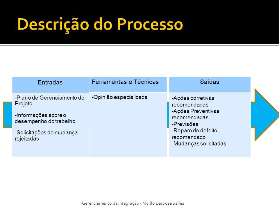 Entradas -Plano de Gerenciamento do Projeto -Informações sobre o desempenho do trabalho -Solicitações de mudança rejeitadas Ferramentas e Técnicas -Op