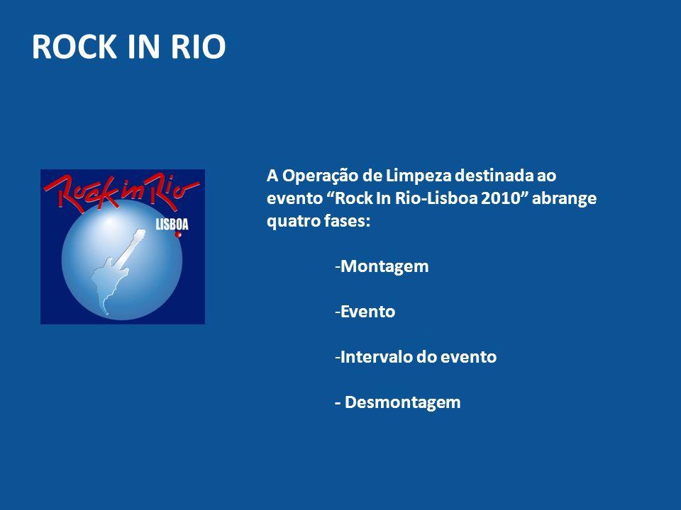 ROCK IN RIO A Operação de Limpeza destinada ao evento Rock In Rio-Lisboa 2010 abrange quatro fases: -Montagem -Evento -Intervalo do evento - Desmontag