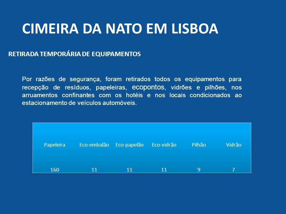 CIMEIRA DA NATO EM LISBOA RETIRADA TEMPORÁRIA DE EQUIPAMENTOS Por razões de segurança, foram retirados todos os equipamentos para recepção de resíduos
