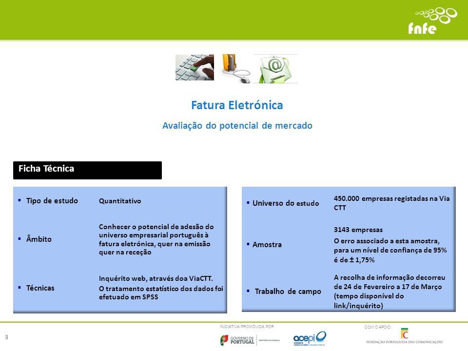 COM O APOIO: Fatura Eletrónica Avaliação do potencial de mercado Ficha Técnica 3