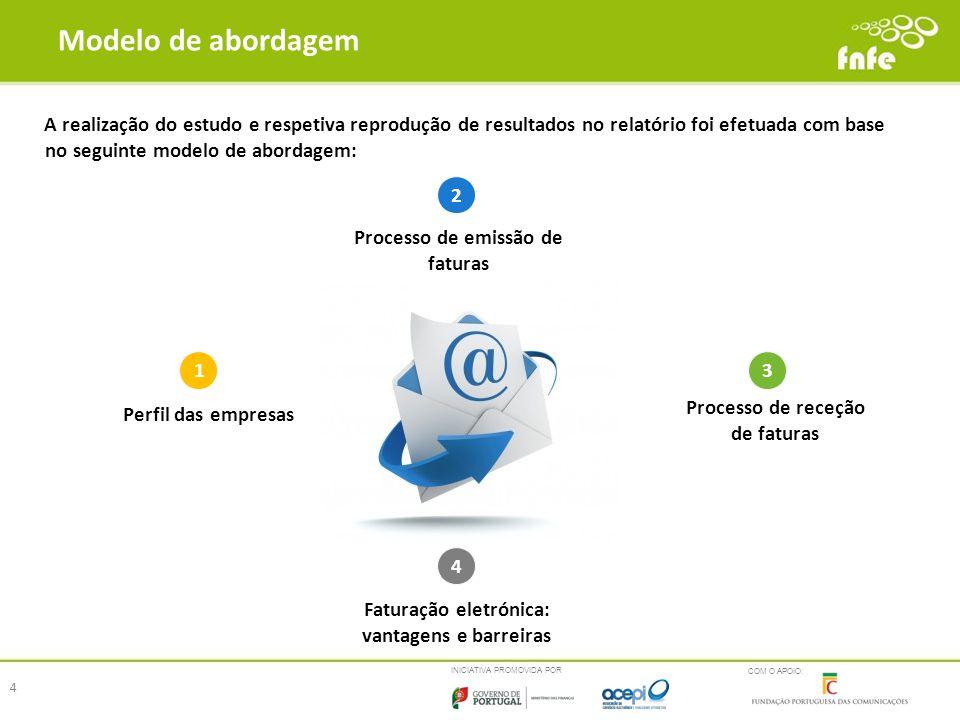 INICIATIVA PROMOVIDA POR COM O APOIO: Modelo de abordagem 4 1 Perfil das empresas Processo de emissão de faturas Processo de receção de faturas Fatura