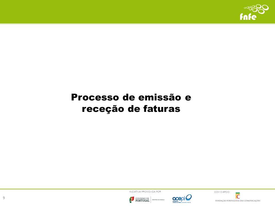INICIATIVA PROMOVIDA POR COM O APOIO: Processo de emissão e receção de faturas 9