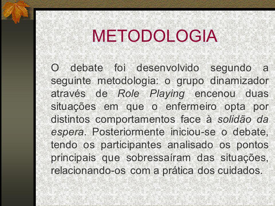 METODOLOGIA O debate foi desenvolvido segundo a seguinte metodologia: o grupo dinamizador através de Role Playing encenou duas situações em que o enfermeiro opta por distintos comportamentos face à solidão da espera.