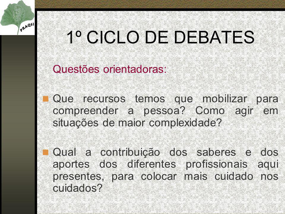 1º CICLO DE DEBATES Questões orientadoras: Que recursos temos que mobilizar para compreender a pessoa? Como agir em situações de maior complexidade? Q