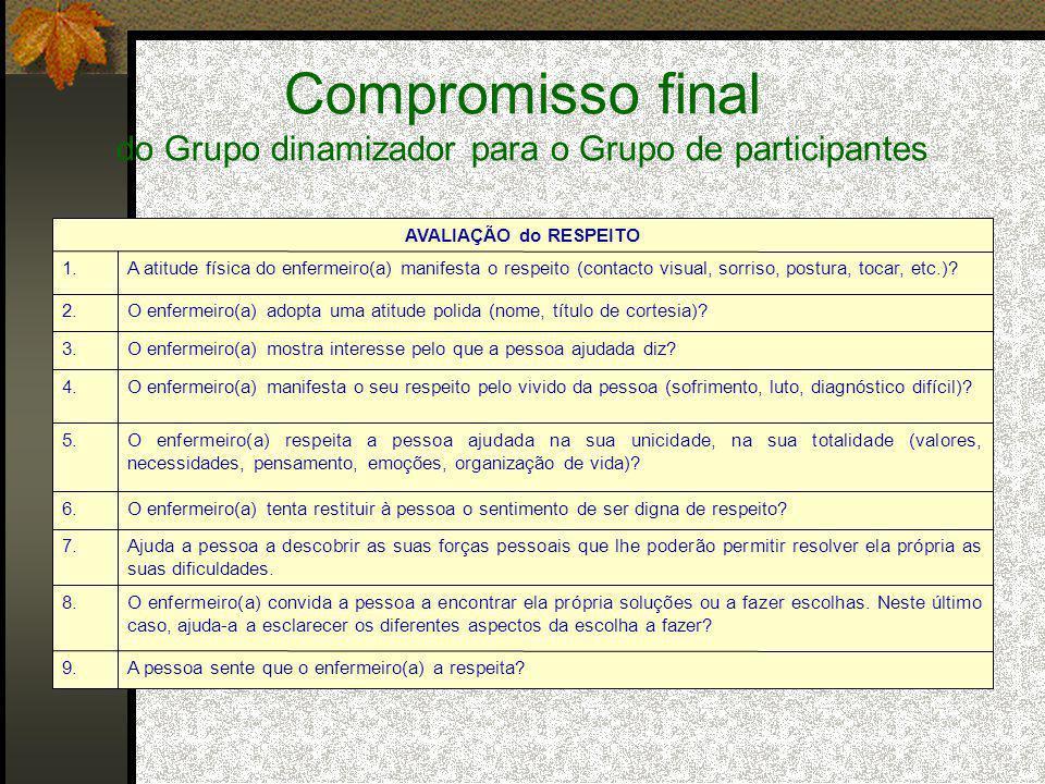 Compromisso final do Grupo dinamizador para o Grupo de participantes A pessoa sente que o enfermeiro(a) a respeita?9. O enfermeiro(a) convida a pessoa