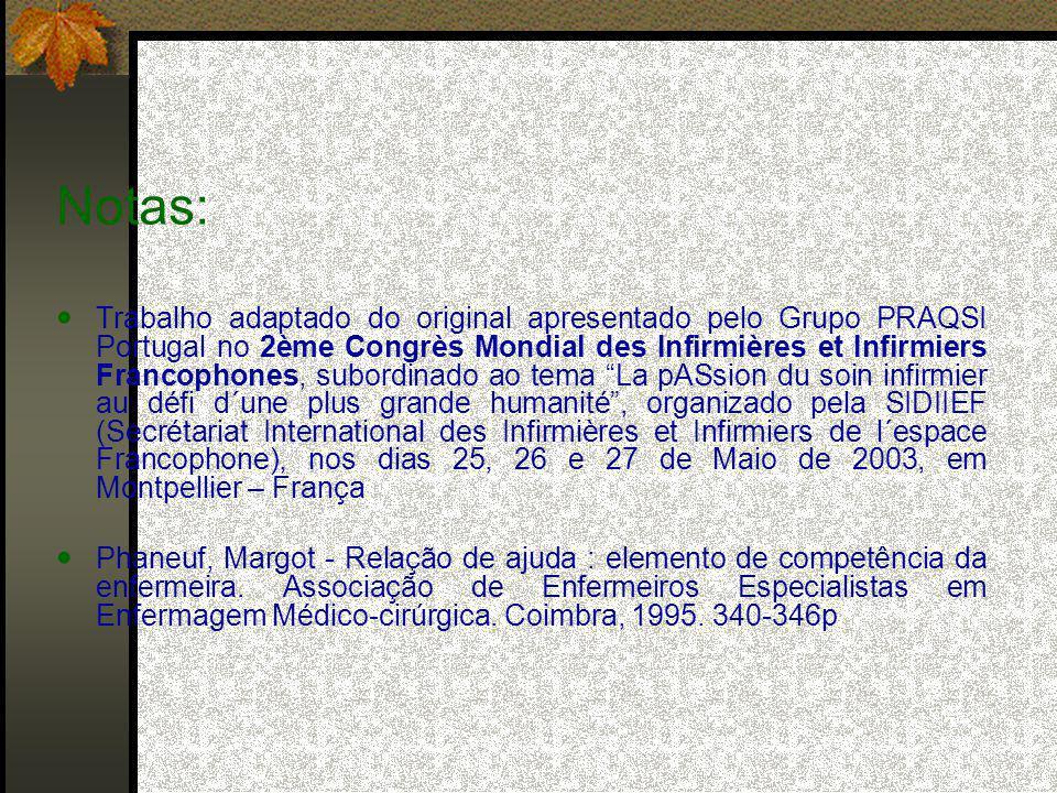 Notas: Trabalho adaptado do original apresentado pelo Grupo PRAQSI Portugal no 2ème Congrès Mondial des Infirmières et Infirmiers Francophones, subordinado ao tema La pASsion du soin infirmier au défi d´une plus grande humanité, organizado pela SIDIIEF (Secrétariat International des Infirmières et Infirmiers de l´espace Francophone), nos dias 25, 26 e 27 de Maio de 2003, em Montpellier – França Phaneuf, Margot - Relação de ajuda : elemento de competência da enfermeira.