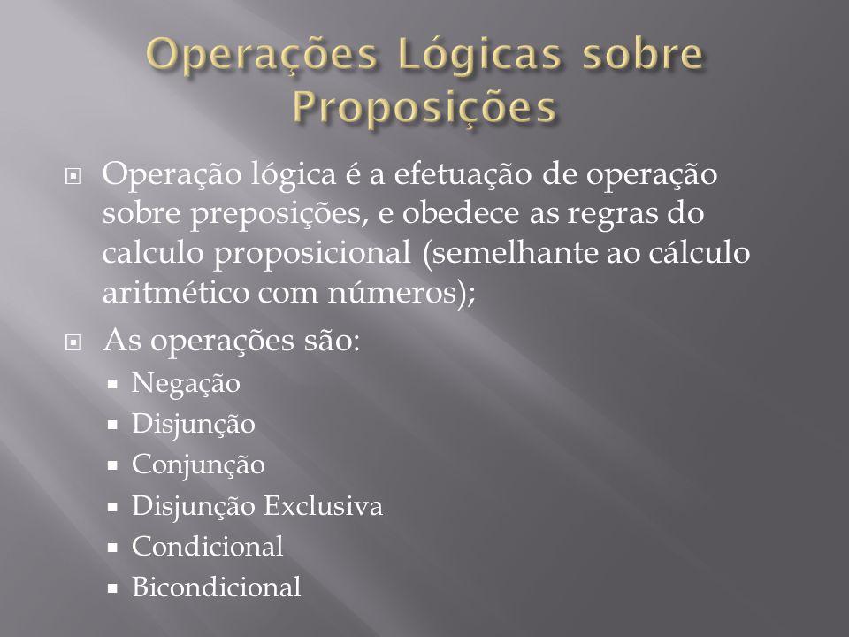 Operação lógica é a efetuação de operação sobre preposições, e obedece as regras do calculo proposicional (semelhante ao cálculo aritmético com números); As operações são: Negação Disjunção Conjunção Disjunção Exclusiva Condicional Bicondicional