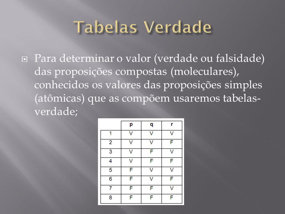Para determinar o valor (verdade ou falsidade) das proposições compostas (moleculares), conhecidos os valores das proposições simples (atômicas) que as compõem usaremos tabelas- verdade;
