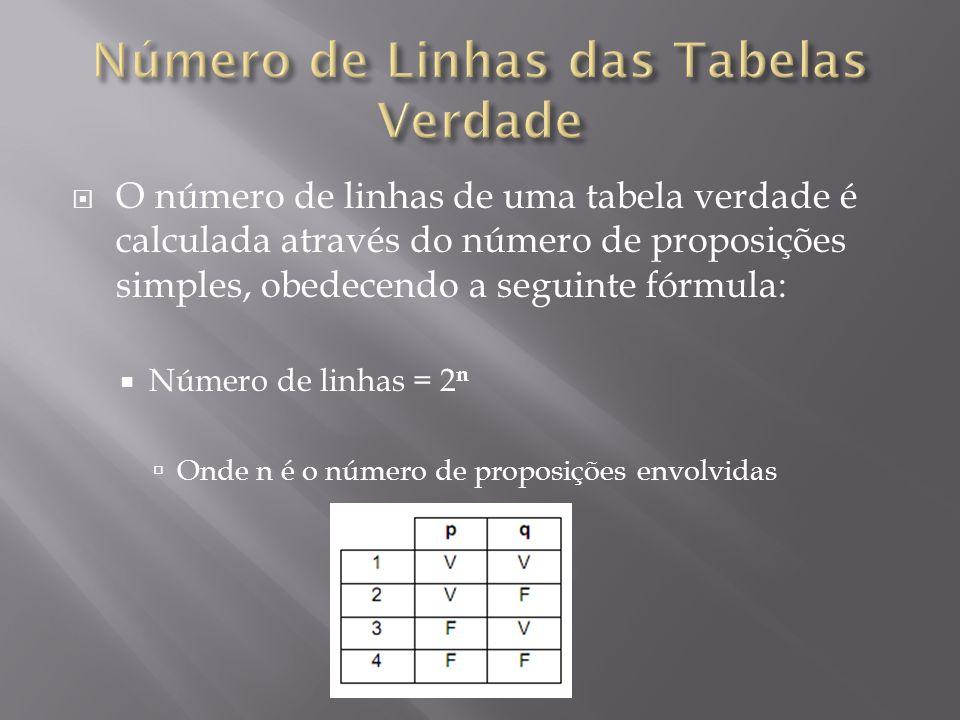 O número de linhas de uma tabela verdade é calculada através do número de proposições simples, obedecendo a seguinte fórmula: Número de linhas = 2 n Onde n é o número de proposições envolvidas