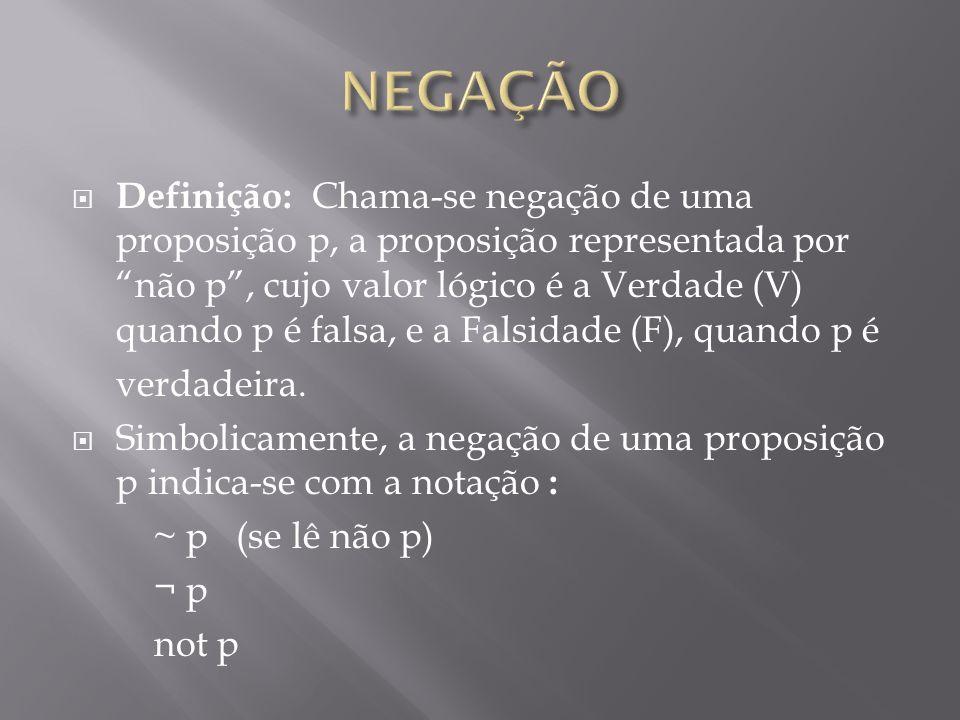 Definição: Chama-se negação de uma proposição p, a proposição representada por não p, cujo valor lógico é a Verdade (V) quando p é falsa, e a Falsidade (F), quando p é verdadeira.