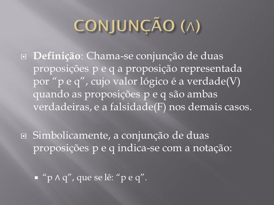 Definição : Chama-se conjunção de duas proposições p e q a proposição representada por p e q, cujo valor lógico é a verdade(V) quando as proposições p e q são ambas verdadeiras, e a falsidade(F) nos demais casos.