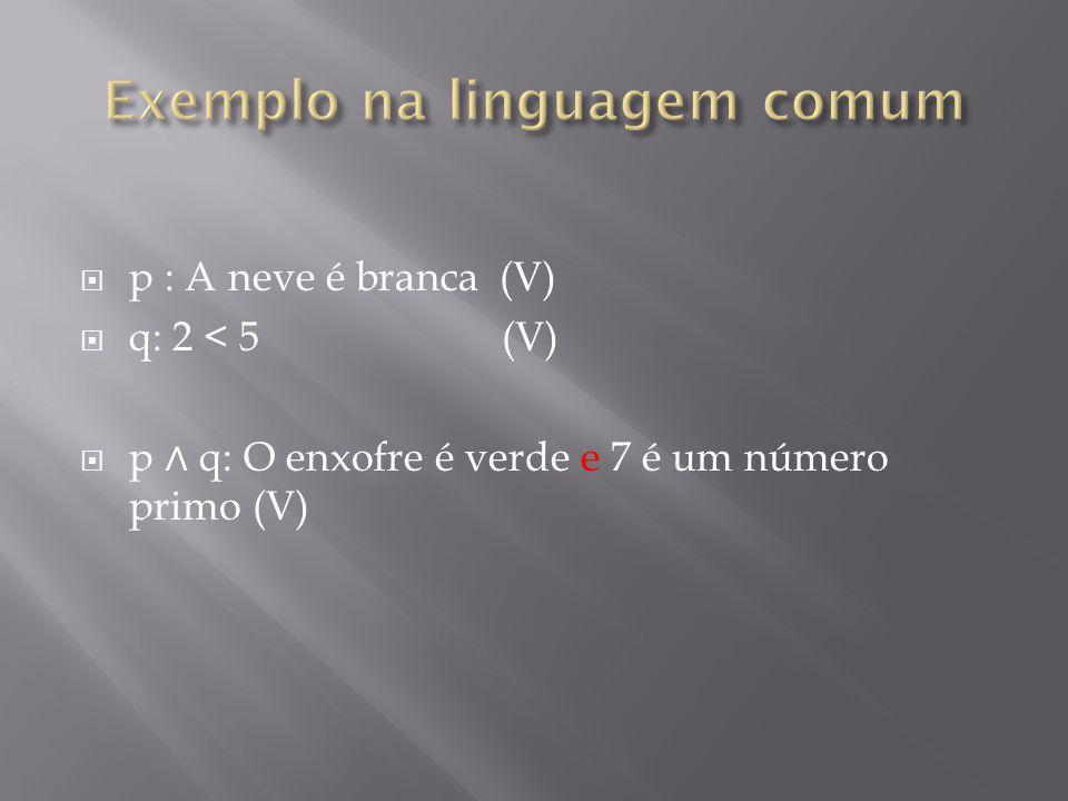 p : A neve é branca (V) q: 2 < 5 (V) p q: O enxofre é verde e 7 é um número primo (V)