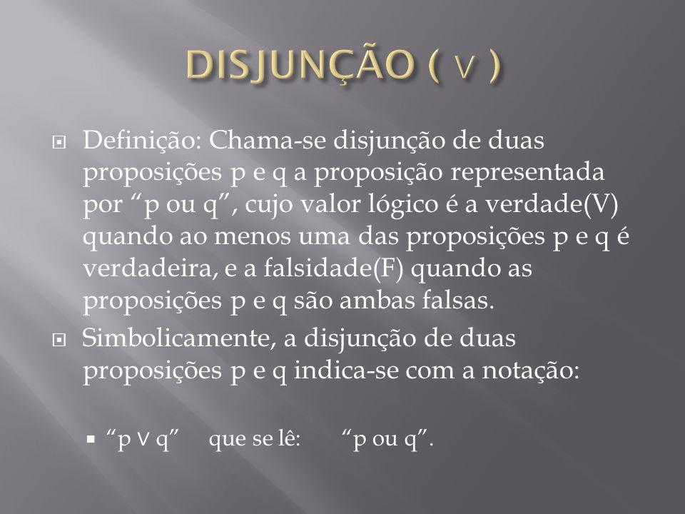Definição: Chama-se disjunção de duas proposições p e q a proposição representada por p ou q, cujo valor lógico é a verdade(V) quando ao menos uma das proposições p e q é verdadeira, e a falsidade(F) quando as proposições p e q são ambas falsas.