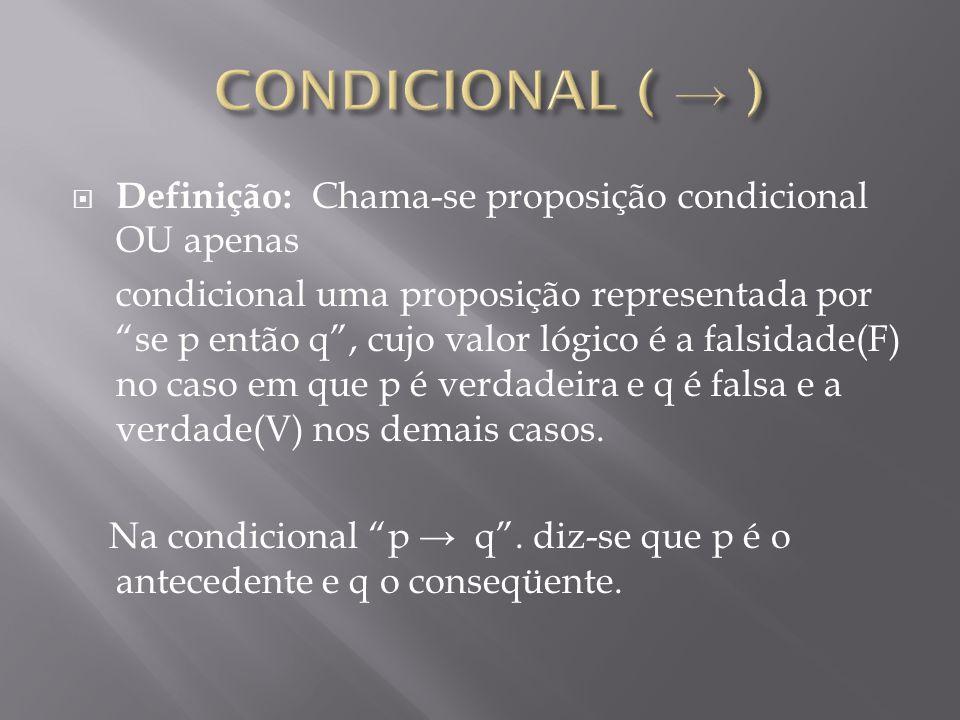 Definição: Chama-se proposição condicional OU apenas condicional uma proposição representada por se p então q, cujo valor lógico é a falsidade(F) no caso em que p é verdadeira e q é falsa e a verdade(V) nos demais casos.