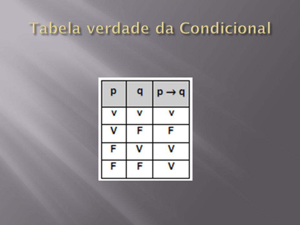 p : DANTE escreveu os Lusíadas (F) q : CANTOR criou a Teoria dos Conjuntos (V) p q : Se DANTE escreveu os Lusíadas, então CANTOR criou a Teoria dos Conjuntos (V) Uma condicional p q não afirma que o conseqüente q se deduz ou é conseqüência do antecedente.