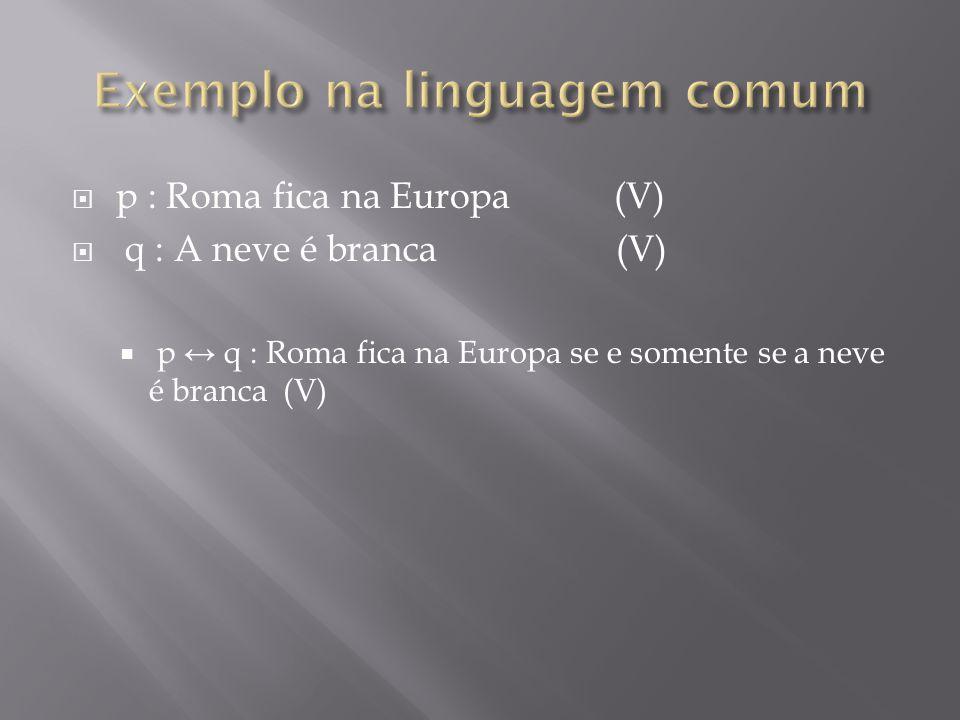 p : Roma fica na Europa (V) q : A neve é branca (V) p q : Roma fica na Europa se e somente se a neve é branca (V)