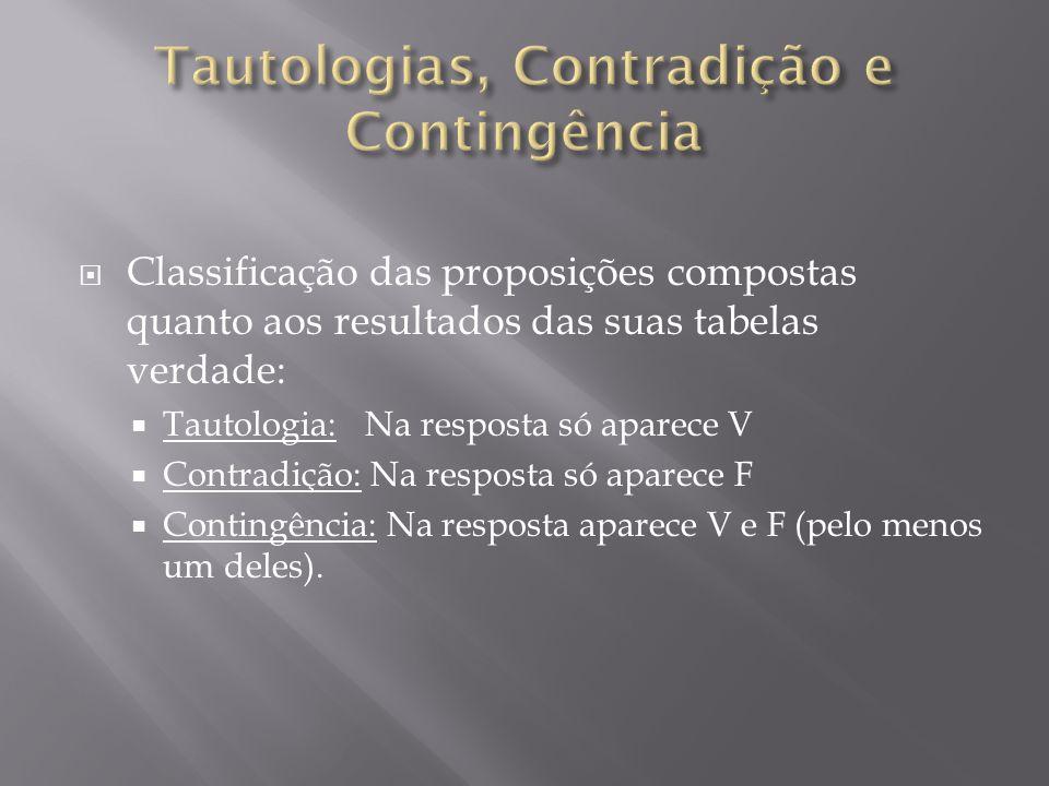 Classificação das proposições compostas quanto aos resultados das suas tabelas verdade: Tautologia: Na resposta só aparece V Contradição: Na resposta só aparece F Contingência: Na resposta aparece V e F (pelo menos um deles).