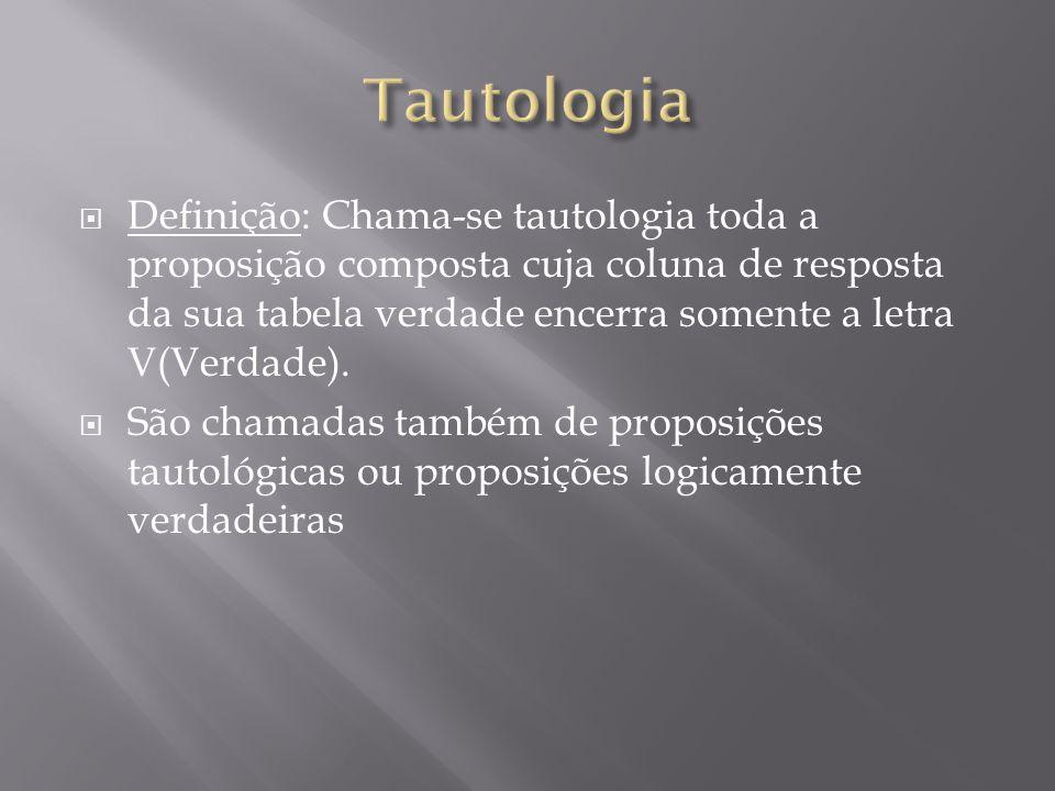 Definição: Chama-se tautologia toda a proposição composta cuja coluna de resposta da sua tabela verdade encerra somente a letra V(Verdade).