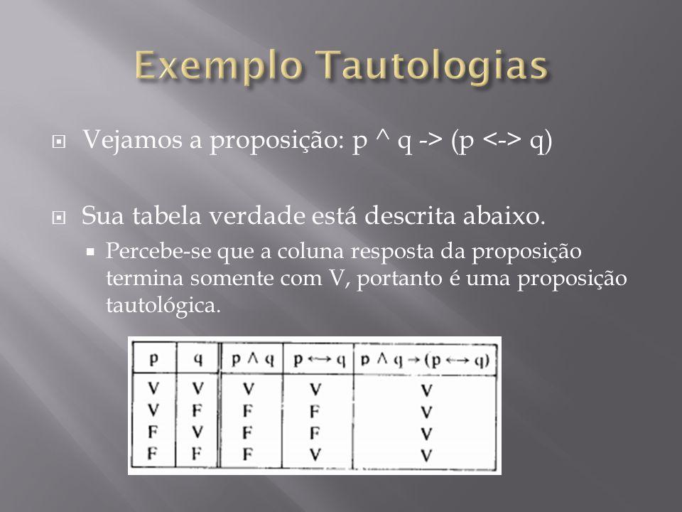Vejamos a proposição: p ^ q -> (p q) Sua tabela verdade está descrita abaixo.