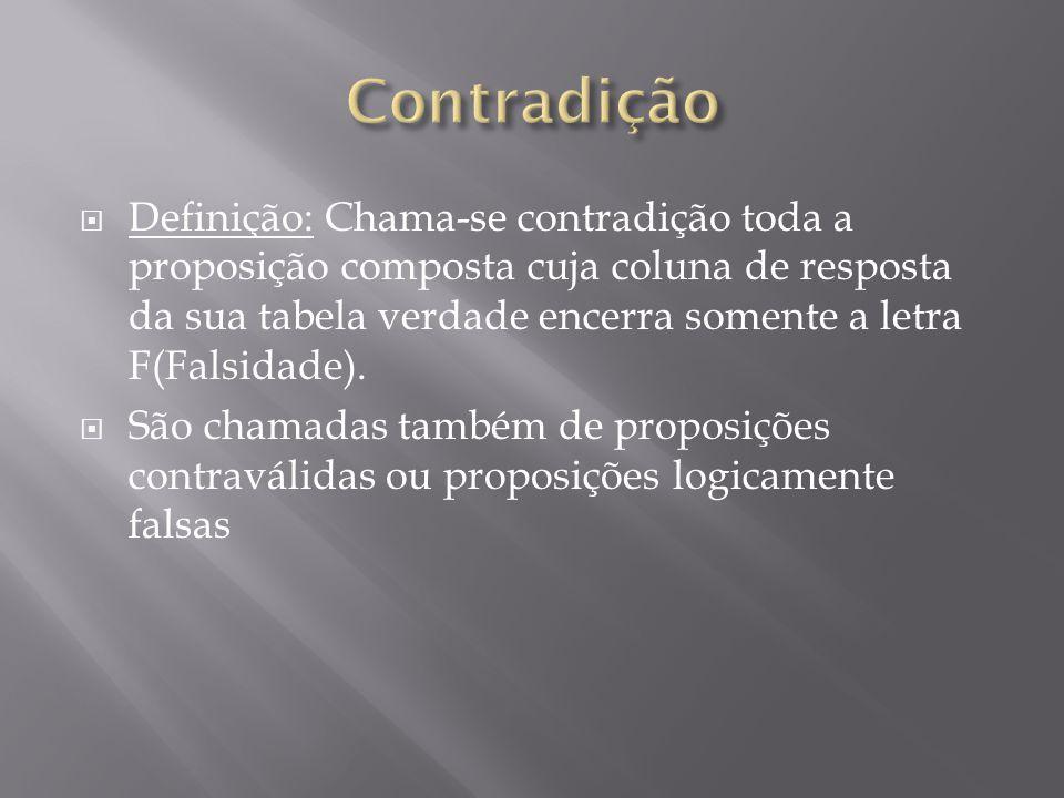 Definição: Chama-se contradição toda a proposição composta cuja coluna de resposta da sua tabela verdade encerra somente a letra F(Falsidade).