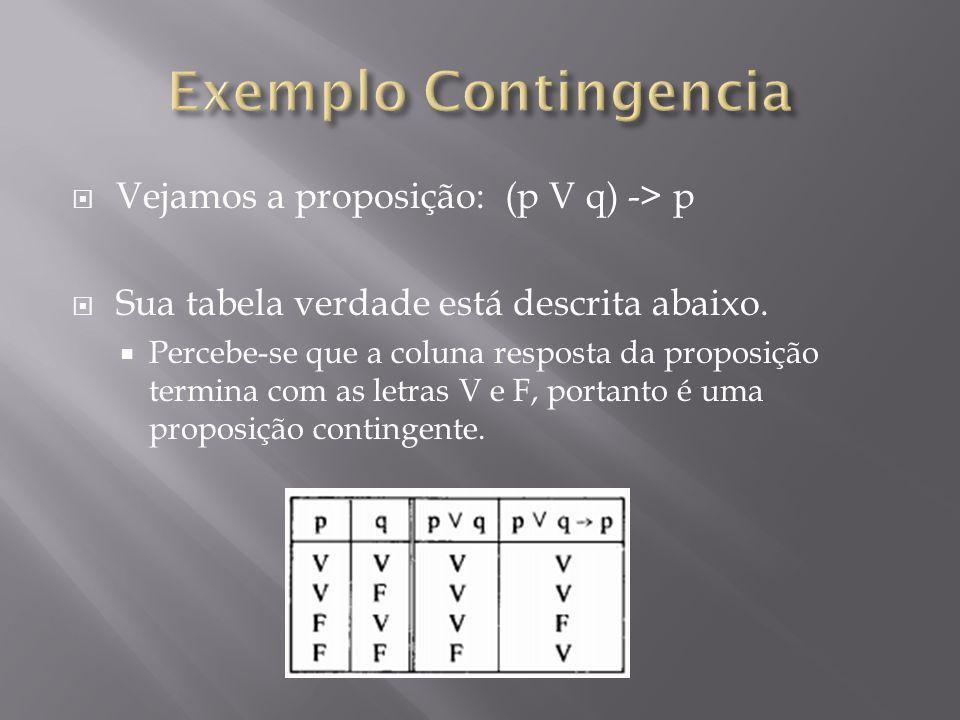 Vejamos a proposição: (p V q) -> p Sua tabela verdade está descrita abaixo.