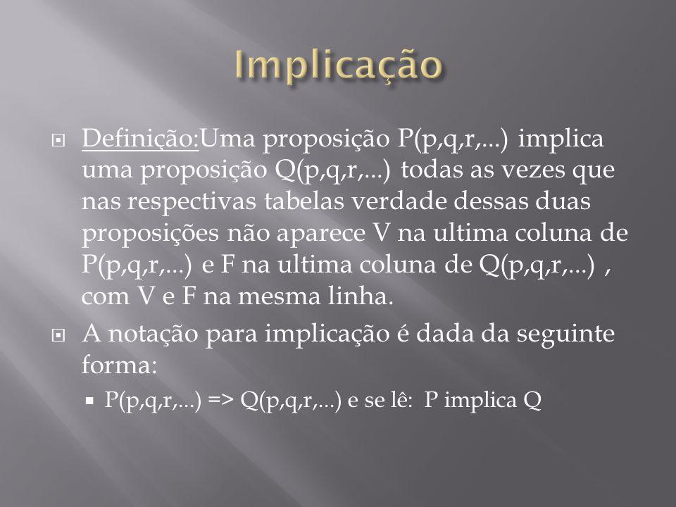 Definição:Uma proposição P(p,q,r,...) implica uma proposição Q(p,q,r,...) todas as vezes que nas respectivas tabelas verdade dessas duas proposições não aparece V na ultima coluna de P(p,q,r,...) e F na ultima coluna de Q(p,q,r,...), com V e F na mesma linha.