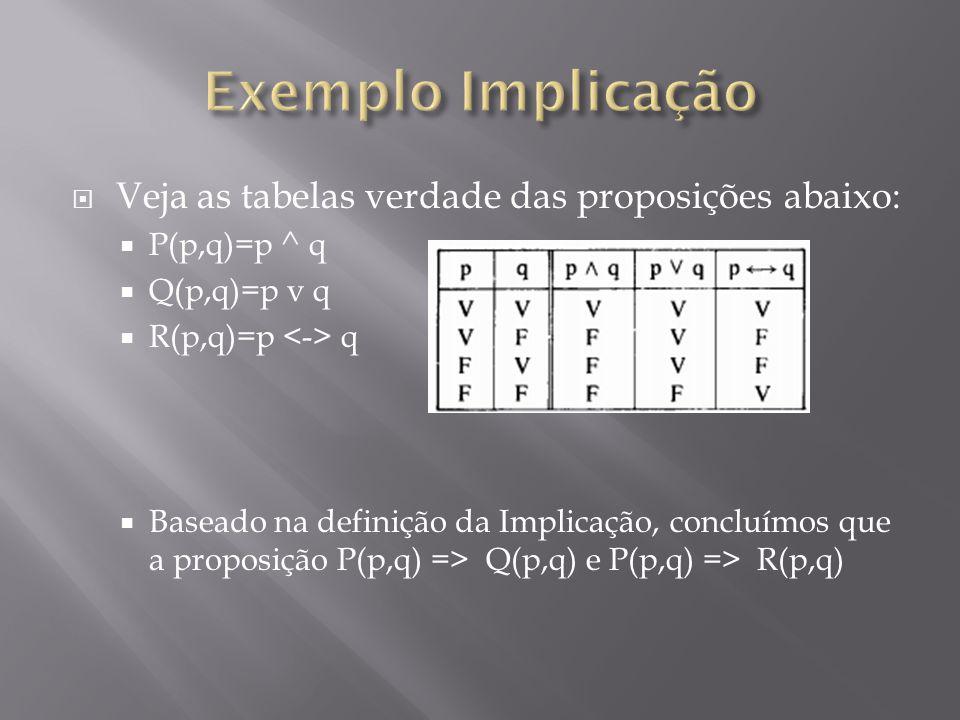 Veja as tabelas verdade das proposições abaixo: P(p,q)=p ^ q Q(p,q)=p v q R(p,q)=p q Baseado na definição da Implicação, concluímos que a proposição P(p,q) => Q(p,q) e P(p,q) => R(p,q)