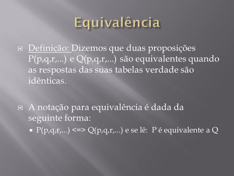 Definição: Dizemos que duas proposições P(p,q,r,...) e Q(p,q,r,...) são equivalentes quando as respostas das suas tabelas verdade são idênticas.