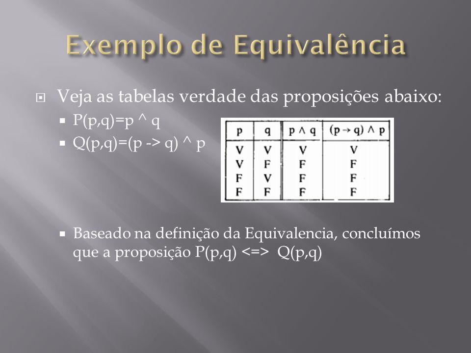 Veja as tabelas verdade das proposições abaixo: P(p,q)=p ^ q Q(p,q)=(p -> q) ^ p Baseado na definição da Equivalencia, concluímos que a proposição P(p,q) Q(p,q)