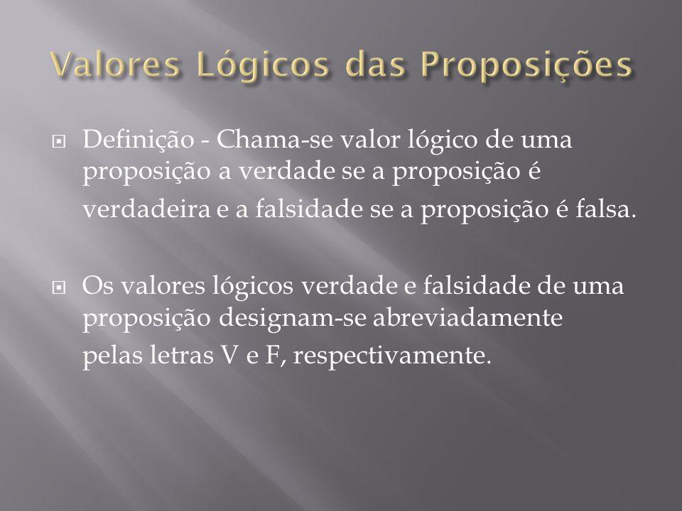 Definição - Chama-se valor lógico de uma proposição a verdade se a proposição é verdadeira e a falsidade se a proposição é falsa.