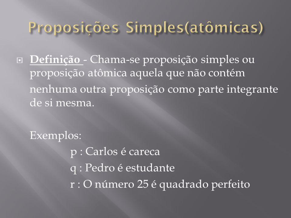 Definição - Chama-se proposição simples ou proposição atômica aquela que não contém nenhuma outra proposição como parte integrante de si mesma.