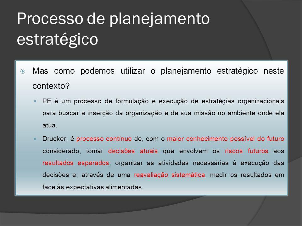 Processo de planejamento estratégico Mas como podemos utilizar o planejamento estratégico neste contexto? PE é um processo de formulação e execução de
