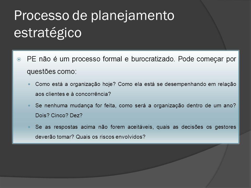 Processo de planejamento estratégico PE não é um processo formal e burocratizado.
